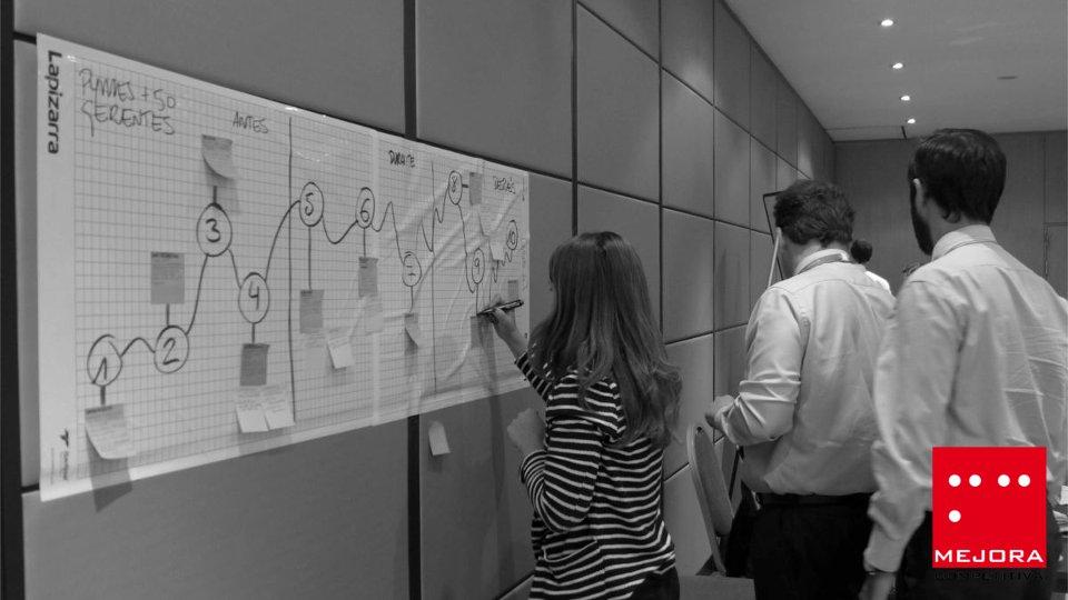 Ayudando a Líder en Recursos Humanos a desarrollar competencias de Innovación Estratégica