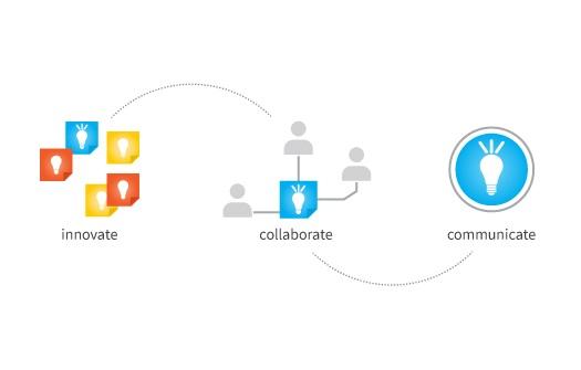 Proceso colaboración
