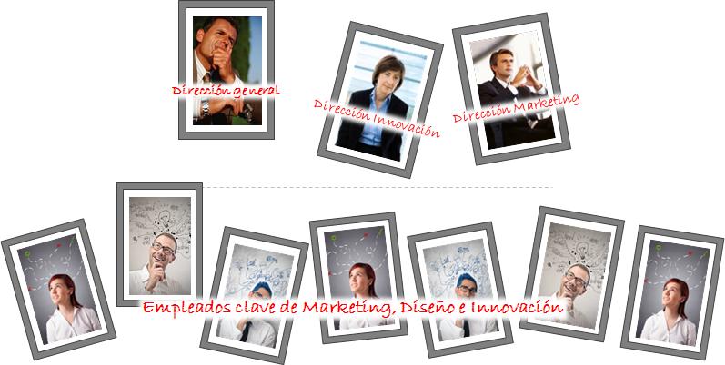 Talleres de formación e inspiración en tendencias y oportunidades de mercado. Mapa de actores