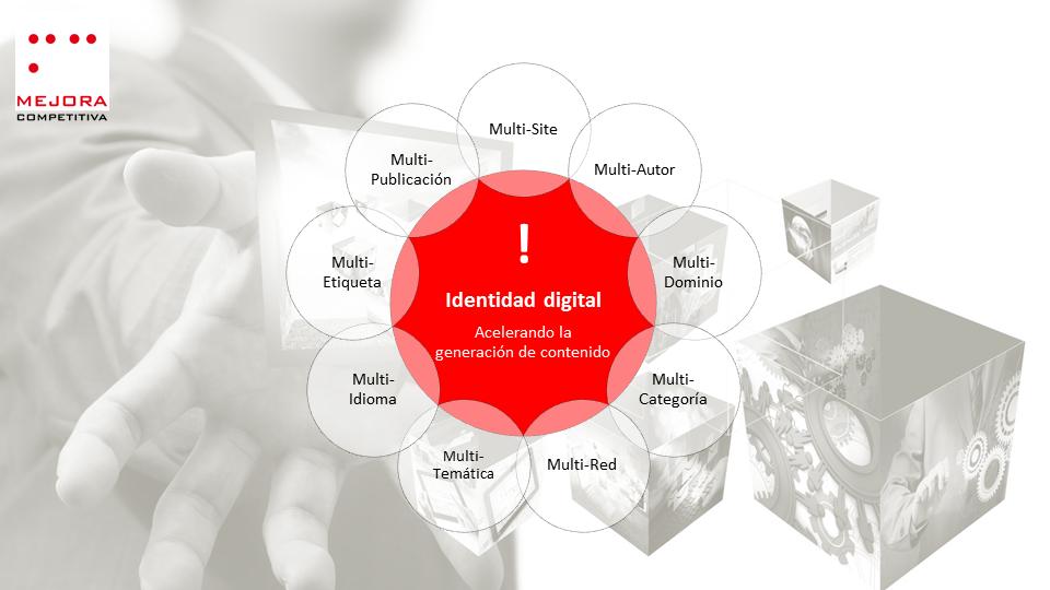 Identidad digital: acelerando la generación de contenido de calidad