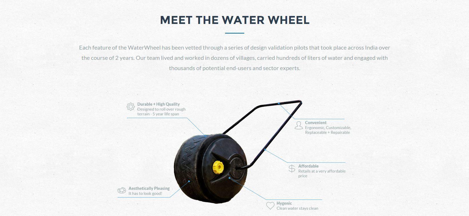 WelloWater: la solución