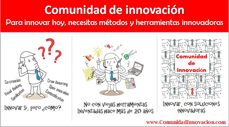 Innovar con soluciones innovadoras