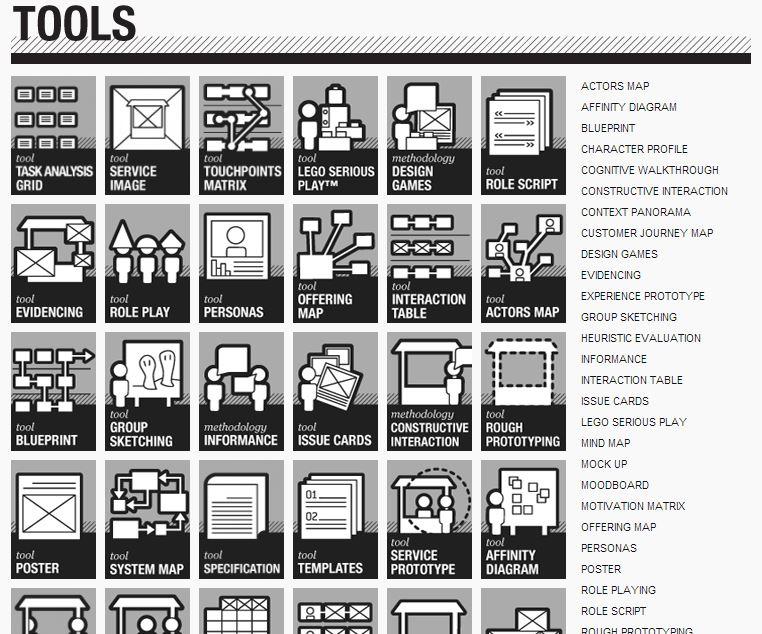 Service design tools