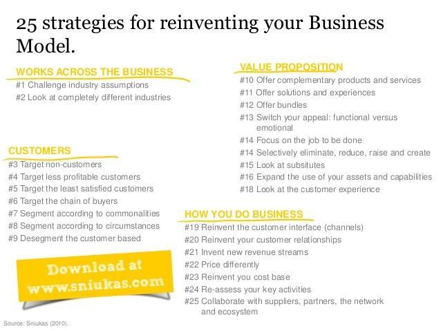 25 estrategias reinventar modelo de negocio
