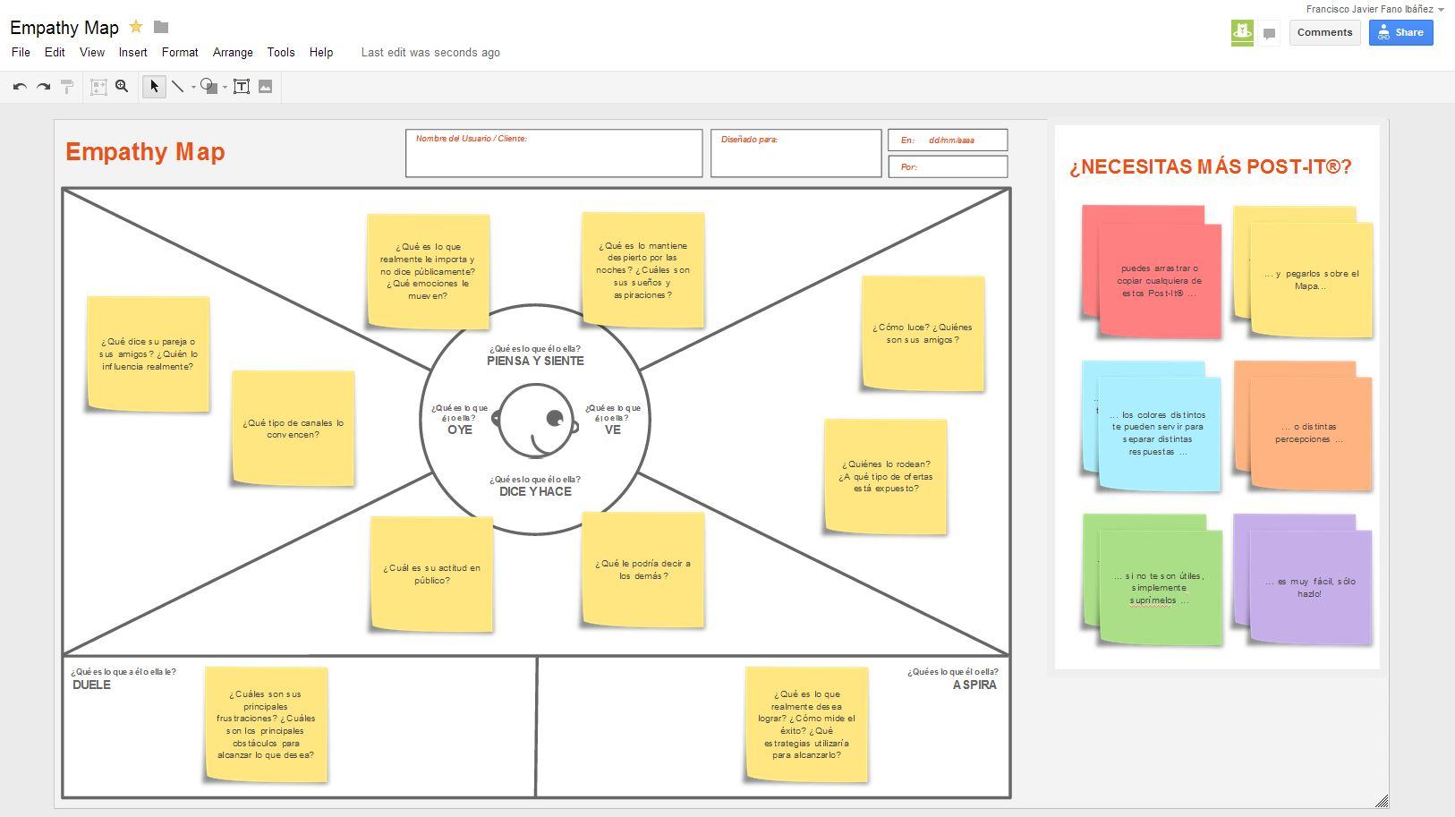Mapa de empatía herramienta online
