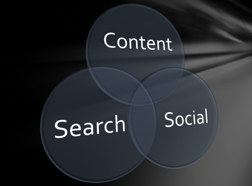 Content-Search-Social