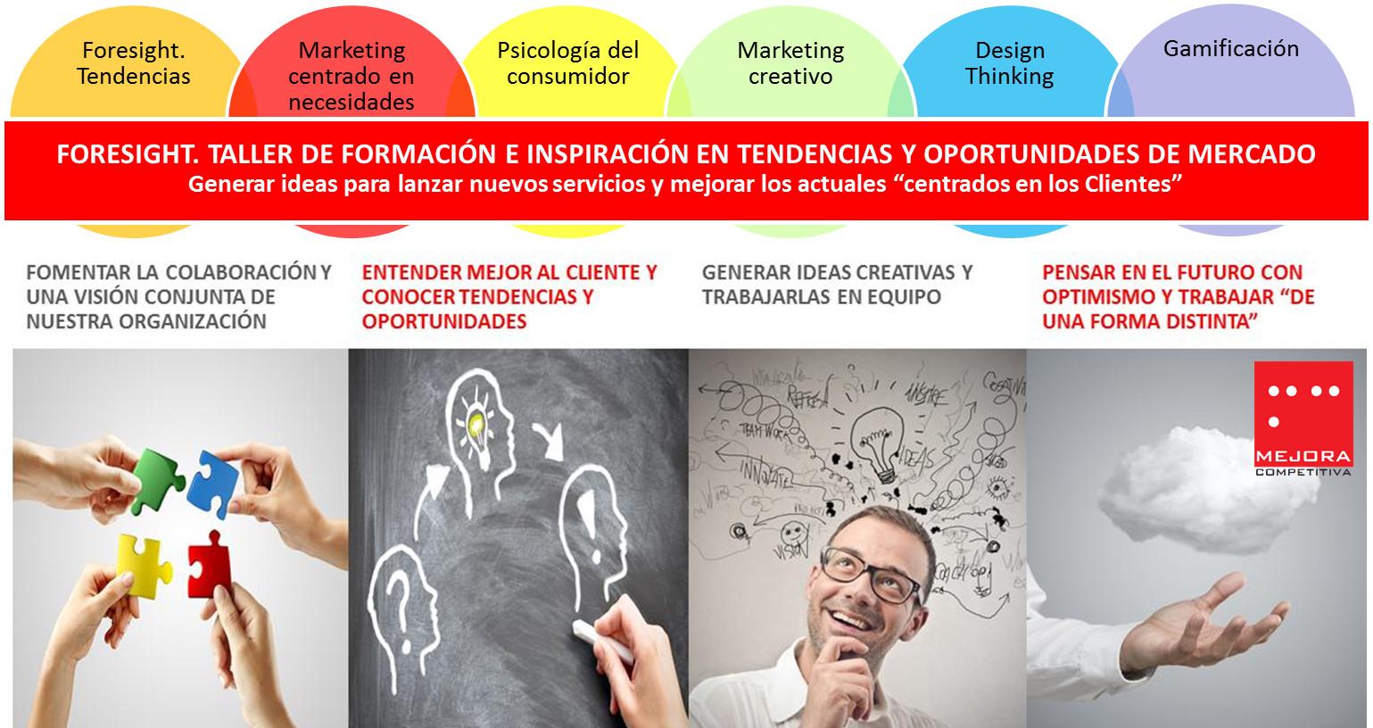 Foresight. Talleres de formación e inspiración en tendencias y oportunidades de mercado