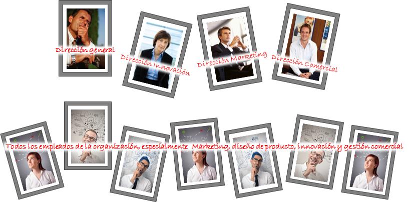 Identidad digital: personas