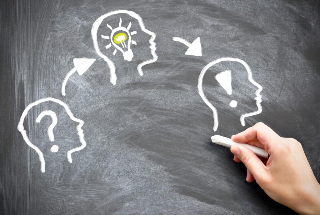 Pensamiento creativo para innovar