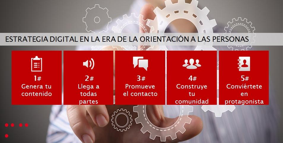 Mejora: Nuestro modelo de estrategia digital