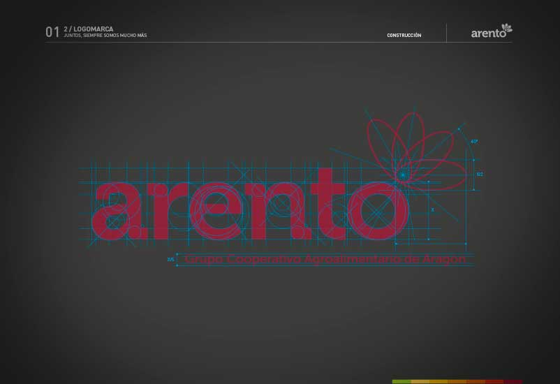 Grupo Arento. Identidad corporativa renovada