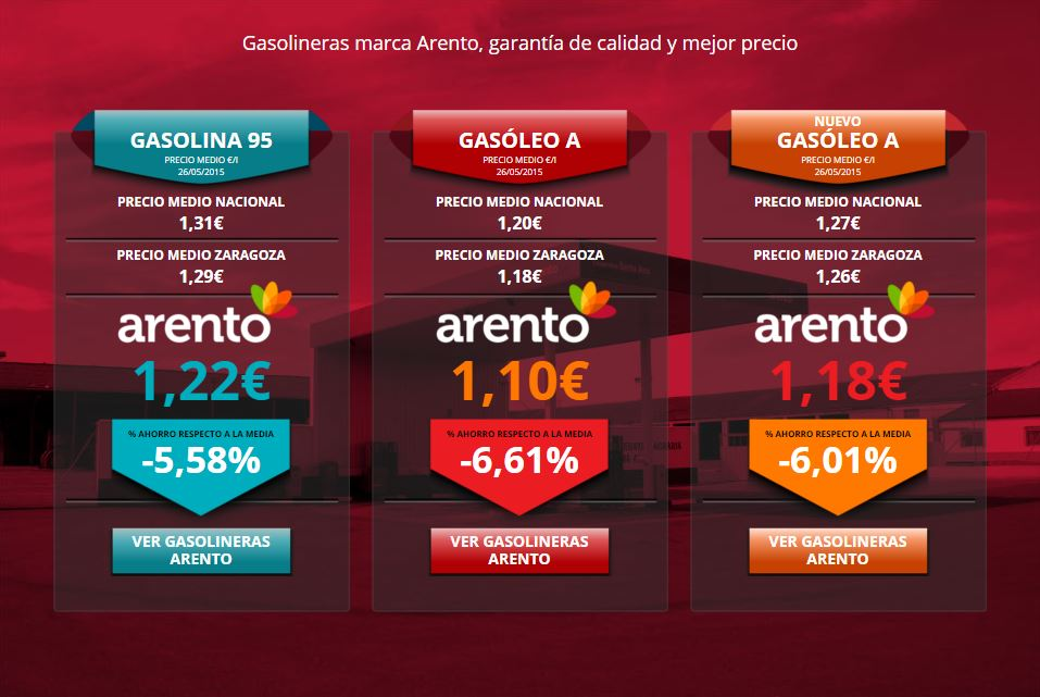 Grupo Arento. Gasolineras Abanderadas