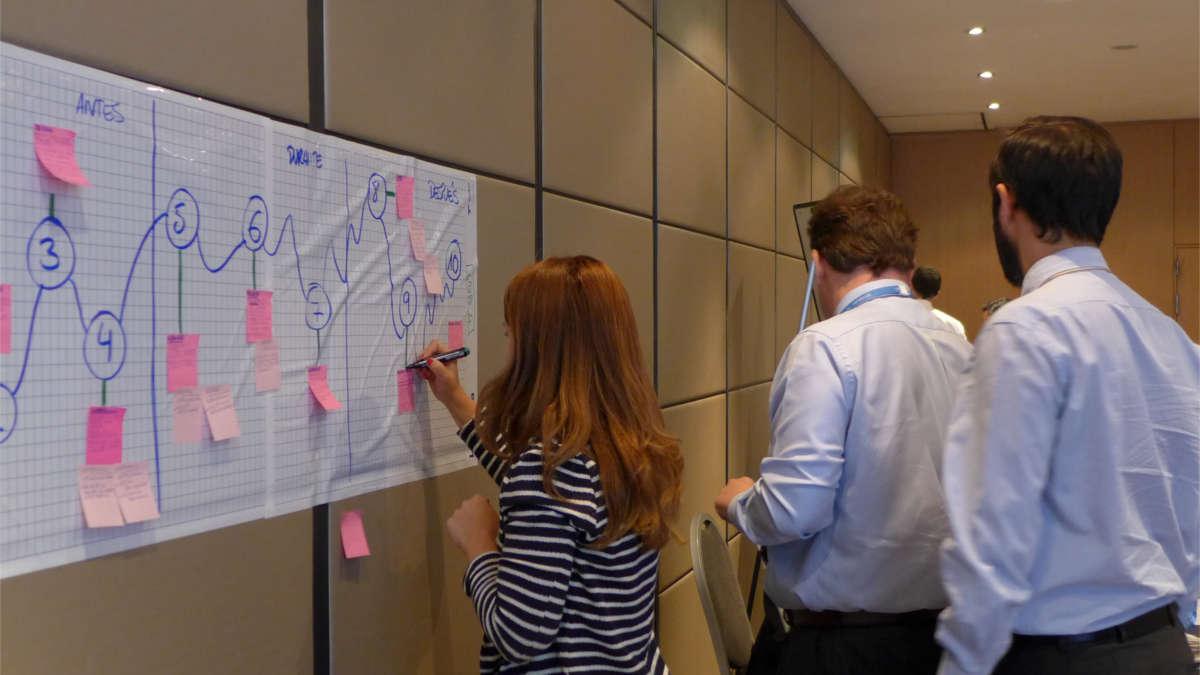 Ayudando a un Líder en Recursos Humanos a Diseñar nuevas Experiencias para sus Clientes