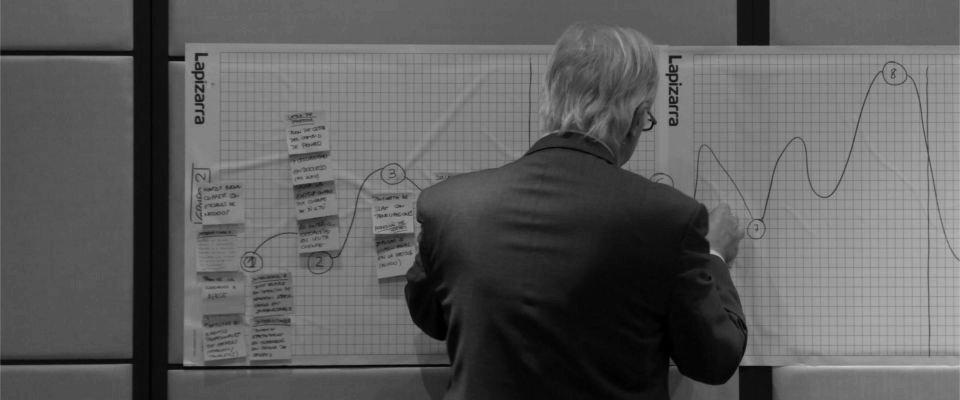 Innovación estratégica, fomentando la colaboración