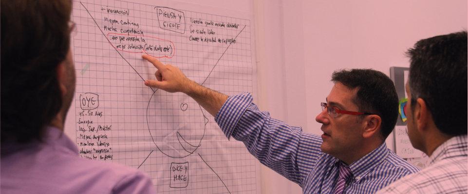 Mejora Competitiva. Innovación estratégica para el diseño de servicios. Itainnova