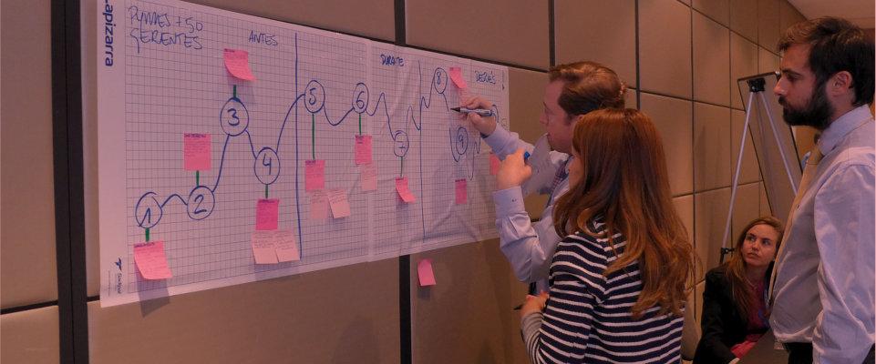 Mejora Competitiva. Innovación estratégica para el diseño de servicios. Grupo Randstad España