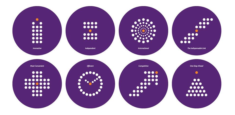 Chemieuro, iconografía personalizada: valores y visión empresarial